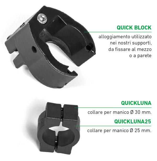 sistema quick block per allestimenti
