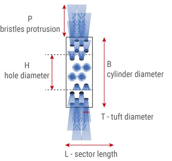 standard cylindrical modular brush